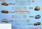 Honda mobil price